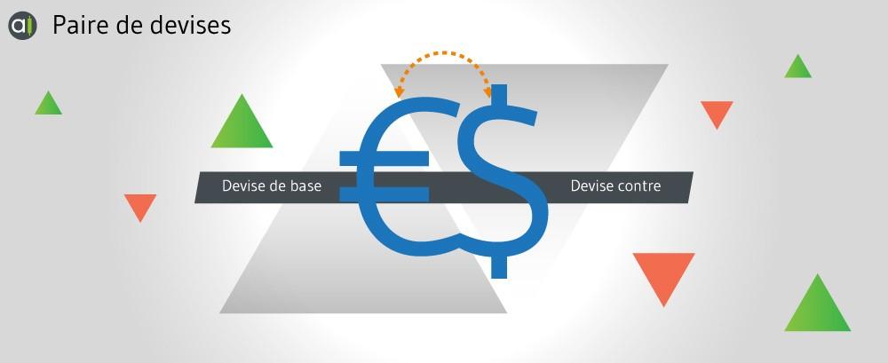 Paire de devises