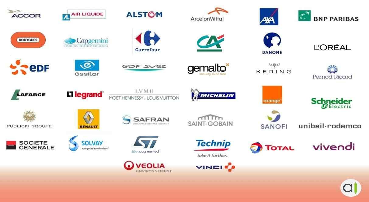 La liste des 40 Sociétés qui composent le CAC 40: ACCOR, AIR LIQUIDE, AIRBUS GROUP, ALCATEL-LUCENT, ALSTOM, ARCELOR MITTAL, AXA, BNP PARIBAS ACT.A, BOUYGUES, CAP GEMINI, CARREFOUR, CREDIT AGRICOLE, DANONE, EDF, ESSILOR INTL., GDF SUEZ, GEMALTO, KERING, L'OREAL, LAFARGE, LEGRAND, LVMH, MICHELIN, ORANGE, PERNOD RICARD, PUBLICIS GROUPE SA, RENAULT, SAFRAN, SAINT GOBAIN, SANOFI, SCHNEIDER ELECTRIC, SOCIETE GENERALE, SOLVAY, TECHNIP, TOTAL, UNIBAIL-RODAMCO, VALEO, VEOLIA ENVIRON., VINCI, VIVENDI.