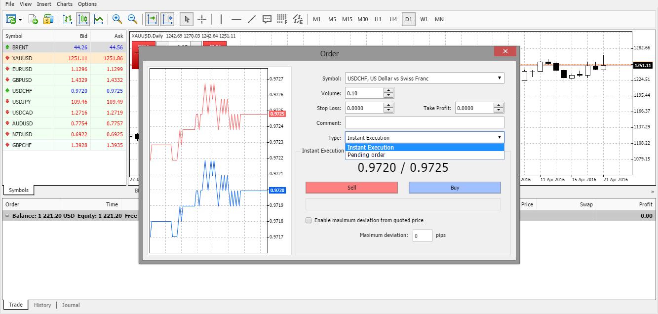 MT4 Webtrader – Commandes en attente et ordres de Trading
