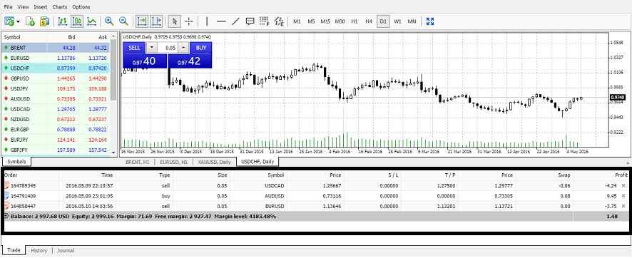 MT4 Webtrader – Bilan des gains en ligne