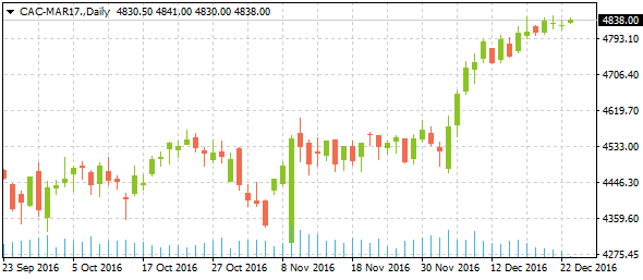 cac-mar17daily12232016