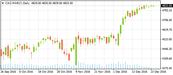 cac-mar17daily12272016