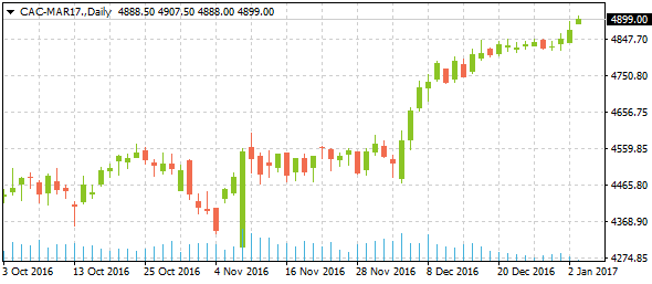 cac-mar17daily01032016-2