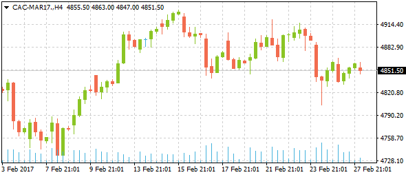 cac-mar17daily02282017