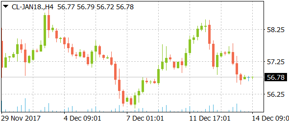 cl-jan18daily12142017