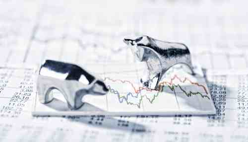 volatility-2