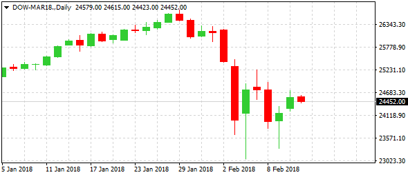 dow-mar18-d1-alvexo-ltd-3