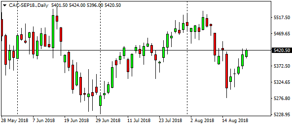 cac-sep18-daily