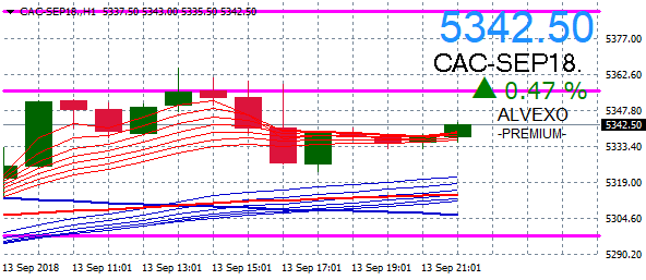 cac-sep18-h1-5