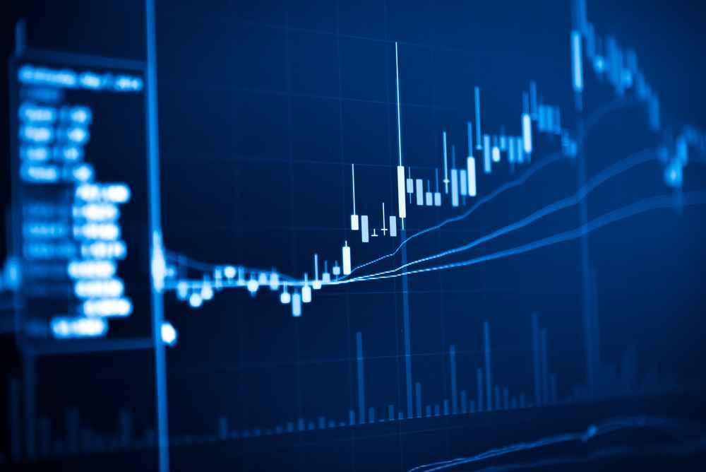 leading-charts