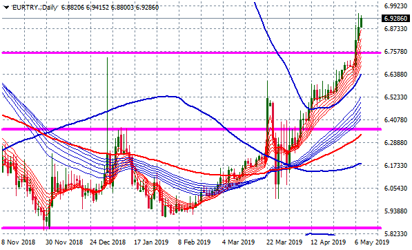 eurtry-daily-2