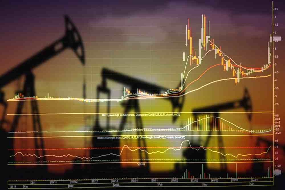 petrole-et-actions