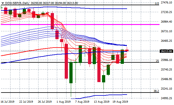 dow-sep19-daily-4