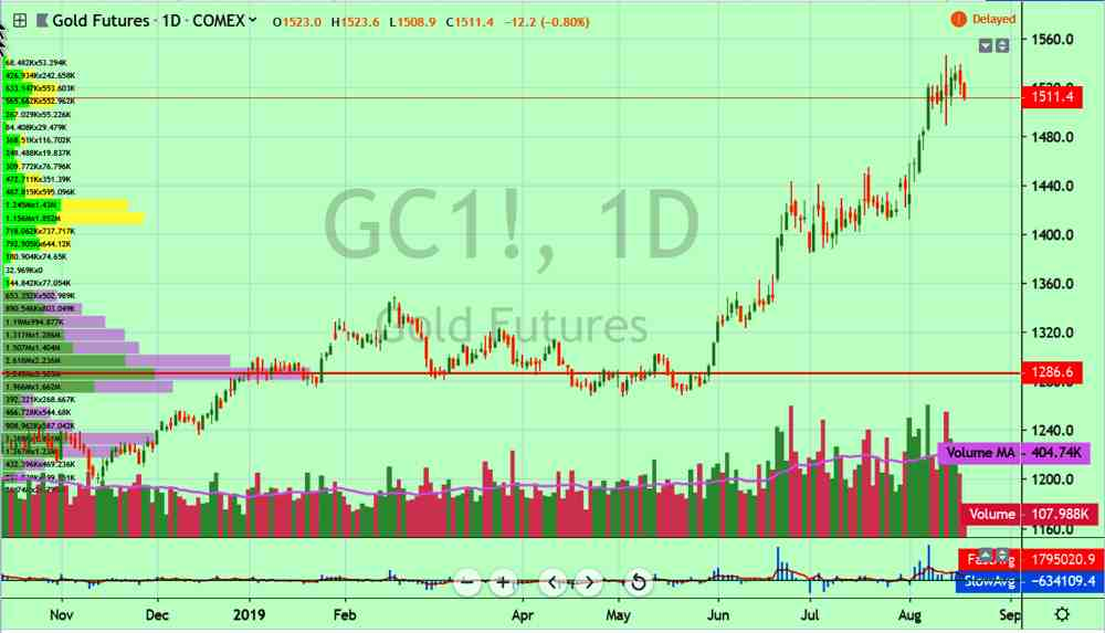 gc-daily-19-8