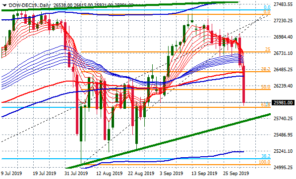 dow-dec19-daily