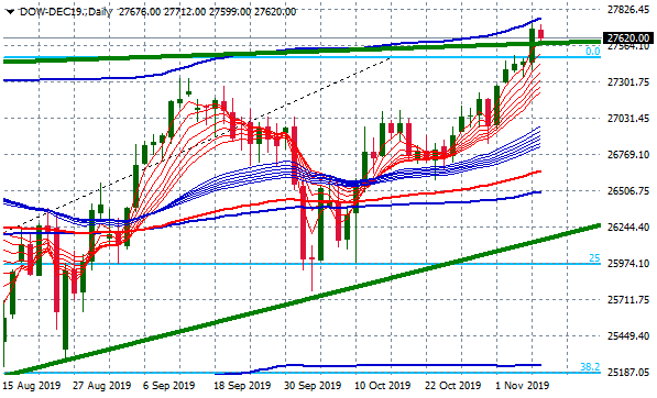 dow-dec19-daily-3
