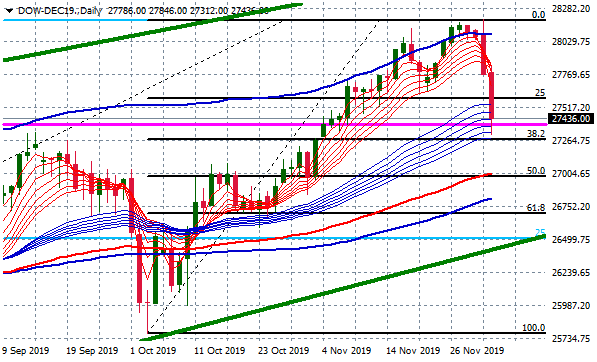 dow-dec19-daily-4