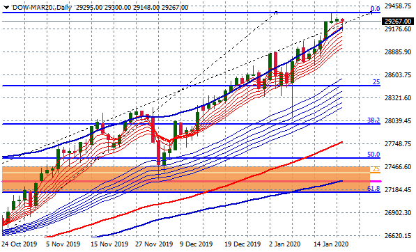 dow-mar20-daily-2